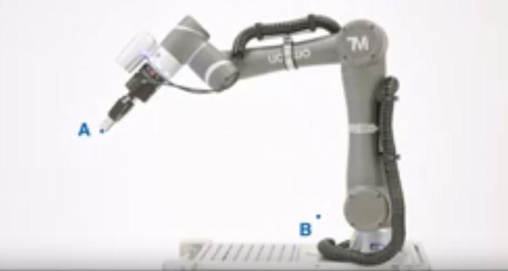 cobots-colloborative-robot